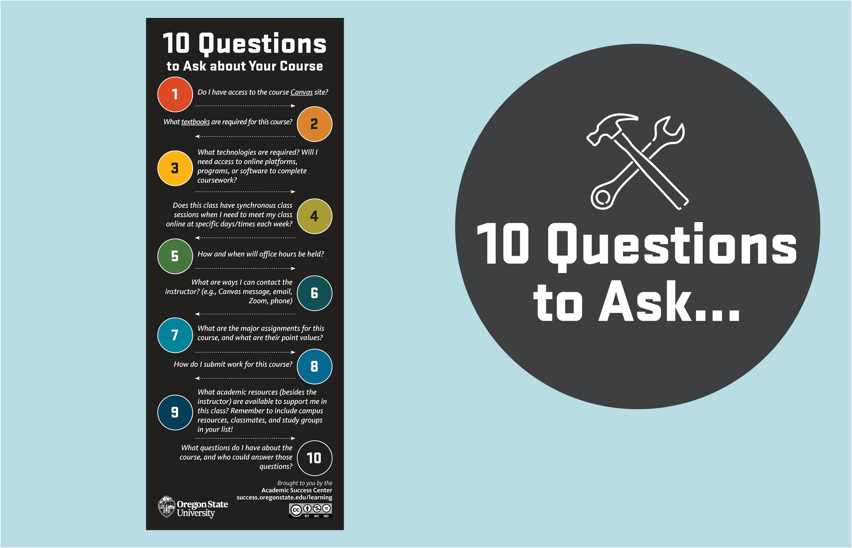 10 Questions to Ask About Your Course
