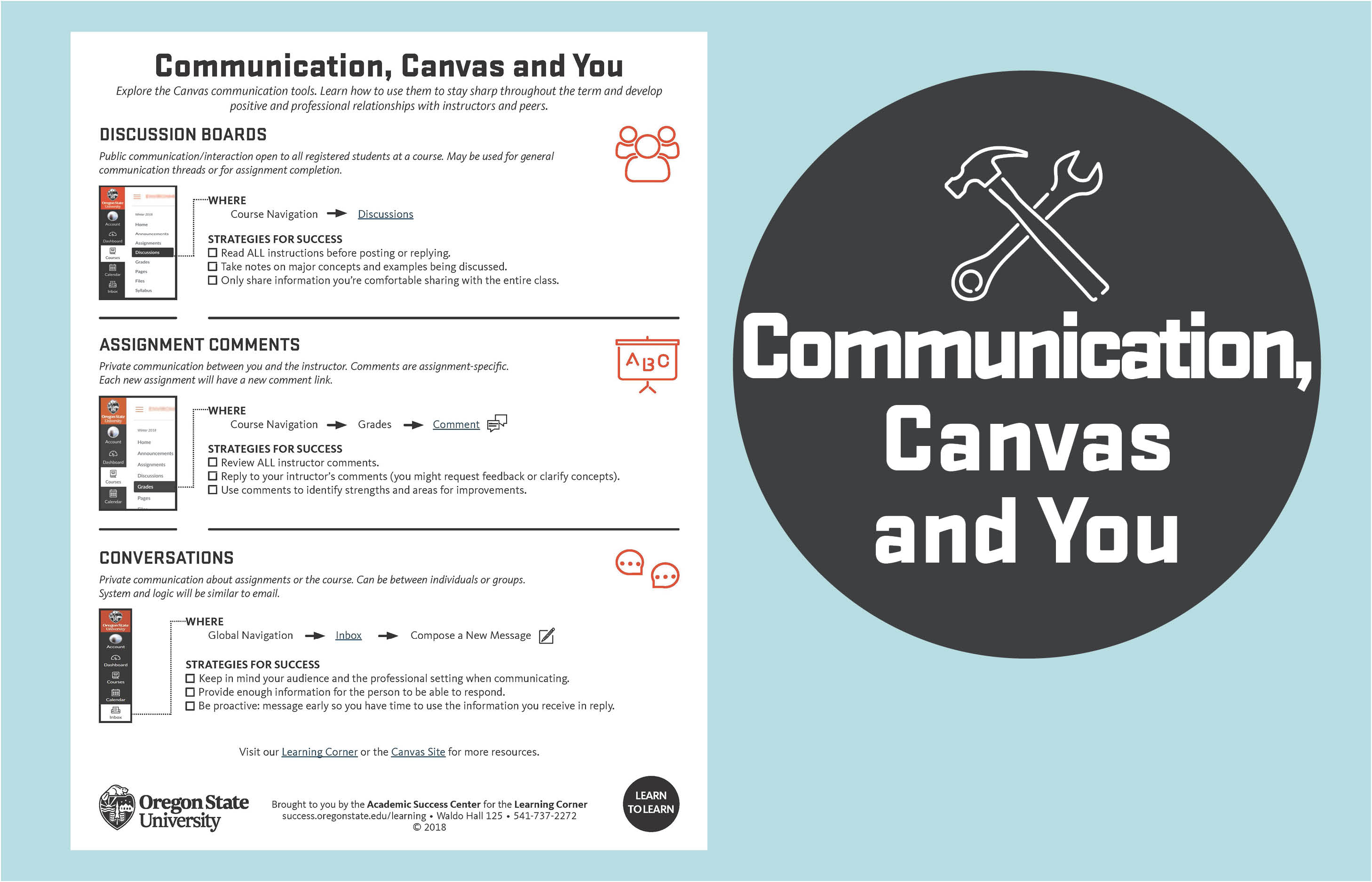 Communication, Canvas and You