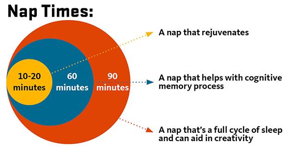 nap times image