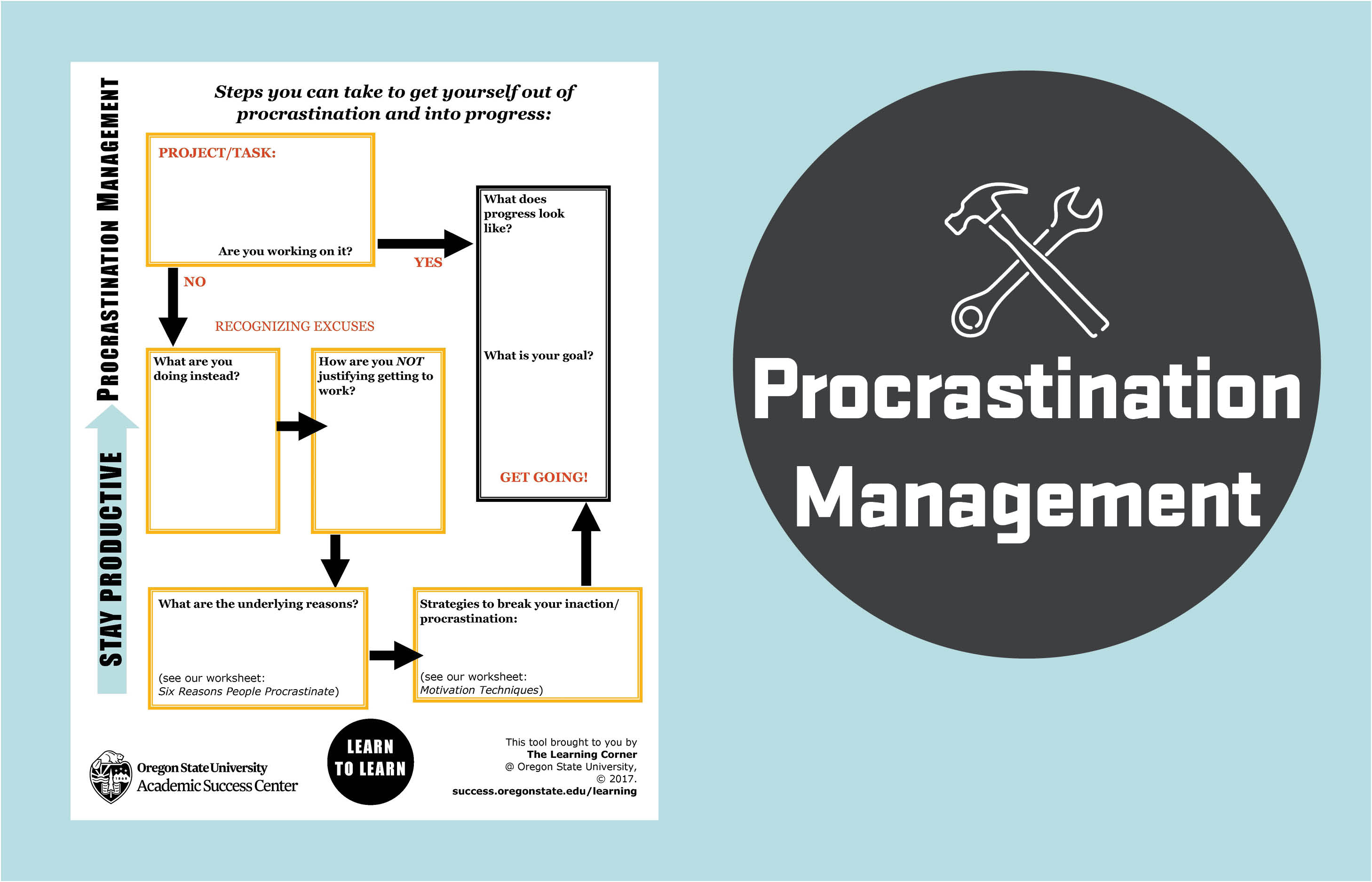 Procrastination management