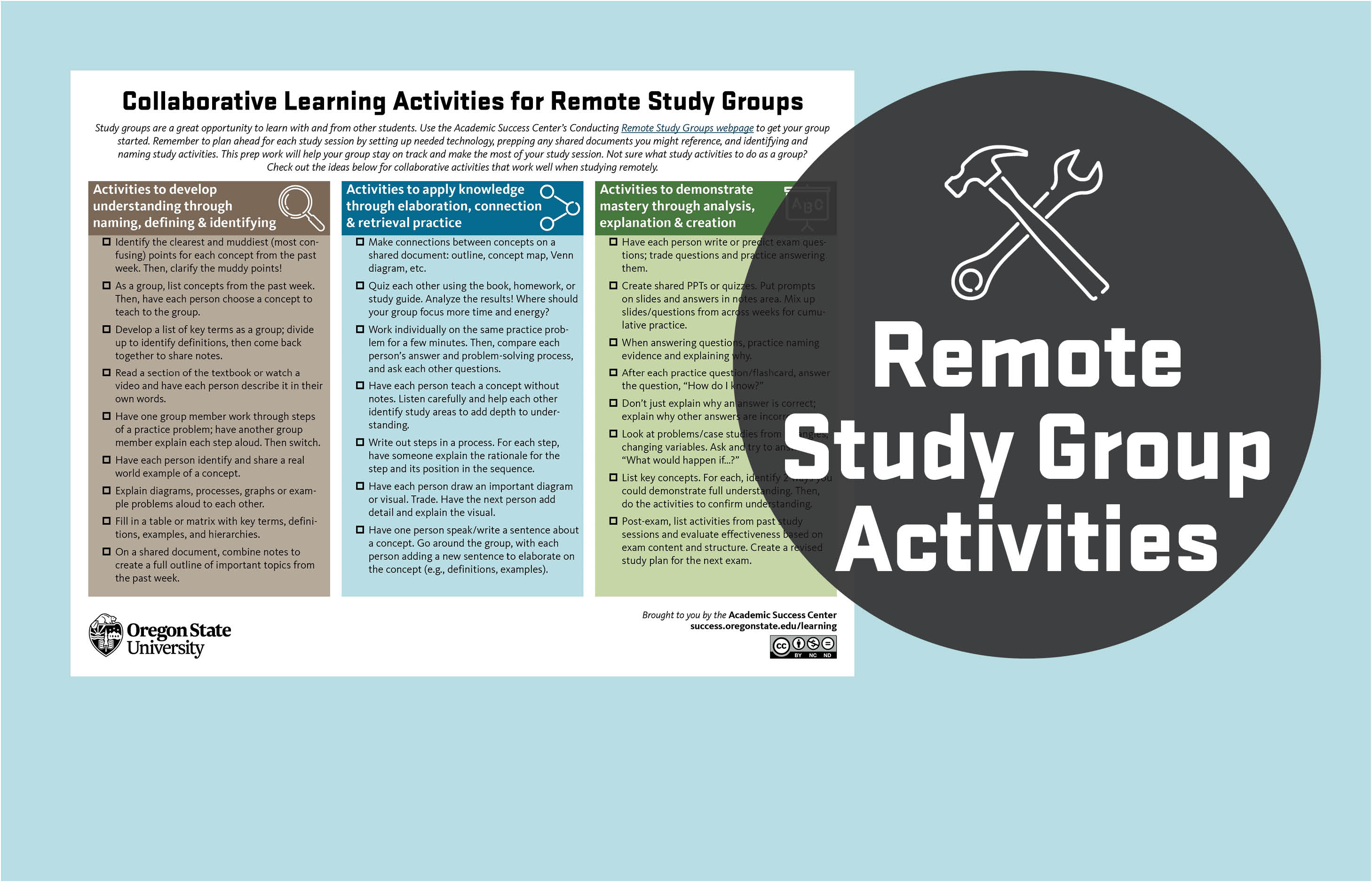 Remote Study Group Activities