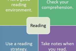 image of smart with text of strong reading habits