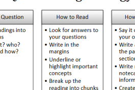 screenshot of the SQ3R reading strategy worksheet