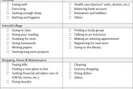 screenshot of where do you procrastinate worksheet
