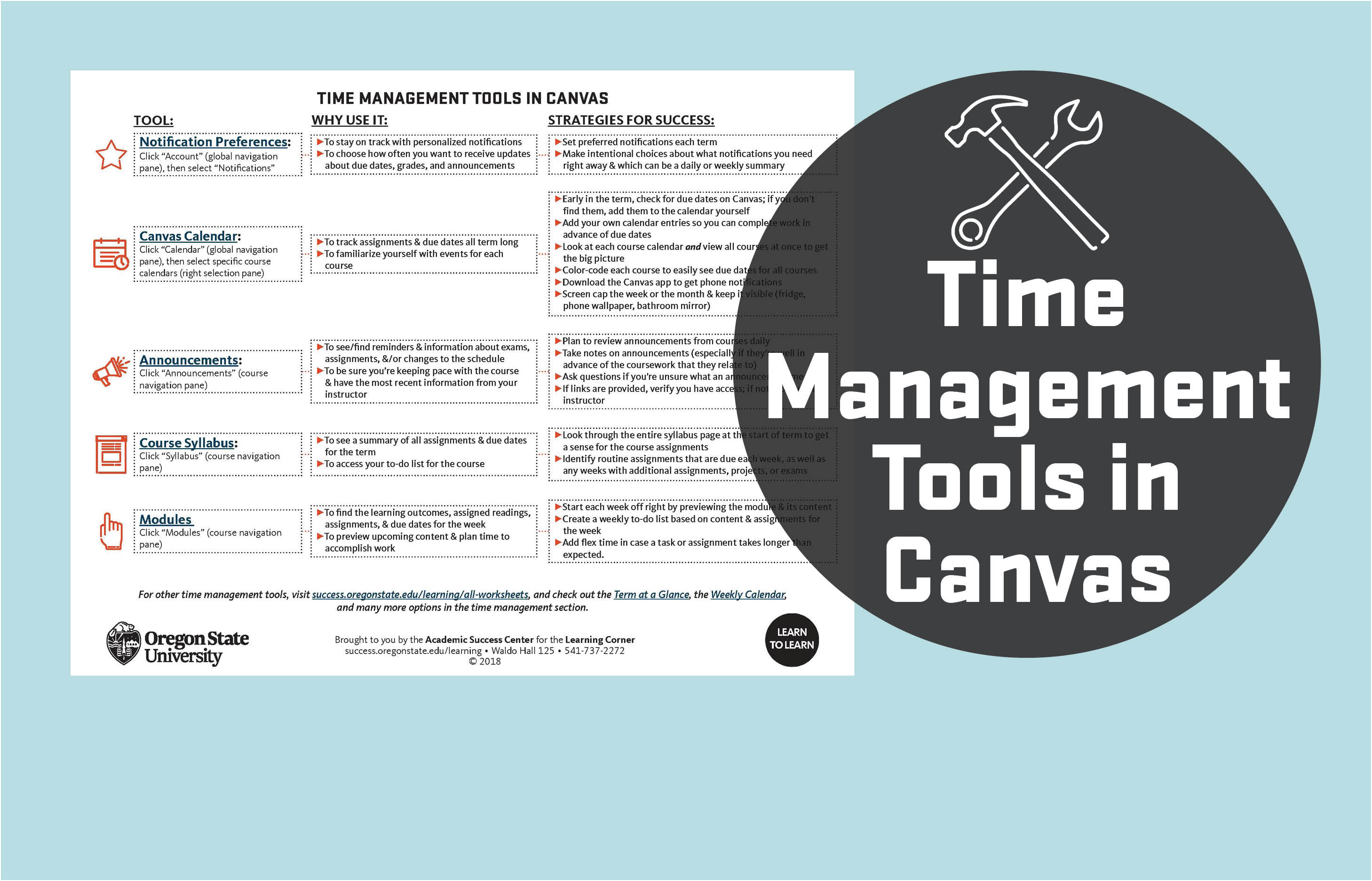 Time management tools in Canvas